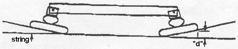 a string across both tires: pivot drive unit