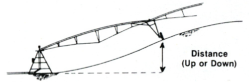 slope from pivot pad to first drive unit