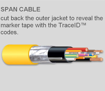 traceable span cable